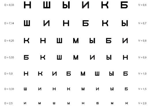 Sivcev3