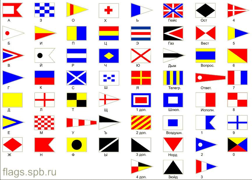 flag_VMSS