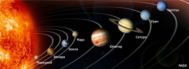planets-of-the-solar-system