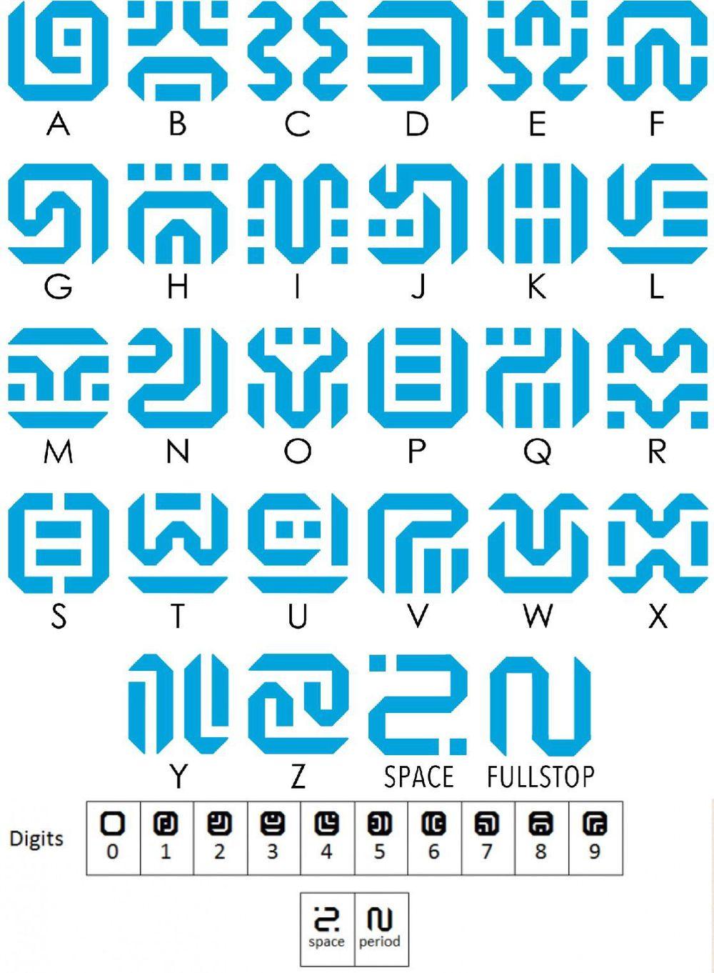 Алфавит The Legend of Zelda