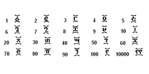 Цифры эфиопов