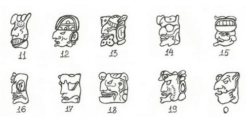 Цифры Майя